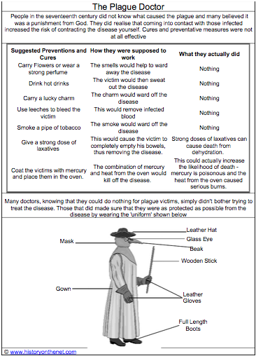 Black Plague Reading Worksheet by Students of History | Teachers ...